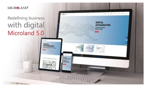 Microland's Digital Acceleration (Photo: Business Wire)