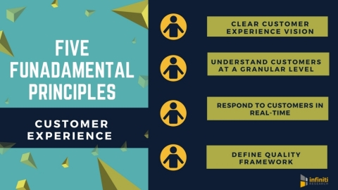 How to up Your Game While Building Customer Experience. (Graphic: Business Wire)