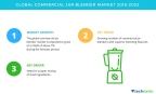 Technavio has published a new market research report on the global commercial jar blender market from 2018-2022. (Graphic: Business Wire)