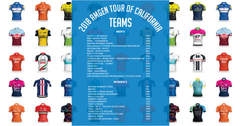 Men and Women World Champions, Olympic Medalists and Tour de France Veterans Set to Compete in the Amgen Tour of California in May 2018. (Graphic: Business Wire)