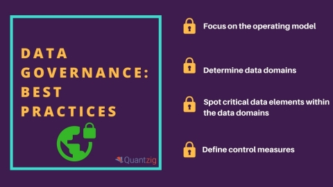 Four Best Practices to Boost Your Data Governance Programs. (Graphic: Business Wire)