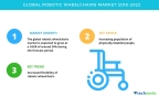 Technavio has published a new market research report on the global robotic wheelchairs market from 2018-2022. (Graphic: Business Wire)