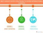 Best Market Entry Strategies to Enter International Markets. (Graphic: Business Wire)