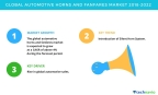 Technavio has published a new market research report on the global automotive horns and fanfares market from 2018-2022. (Graphic: Business Wire)