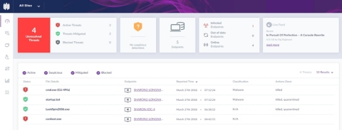 The New SentinelOne Dashboard (Photo: Business Wire)