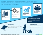 Technavio has published a new market research report on the global concrete and cement market from 2018-2022. (Graphic: Business Wire)