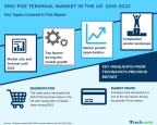 Technavio has published a new market research report on the EMV POS terminal market in the US from 2018-2022. (Graphic: Business Wire)