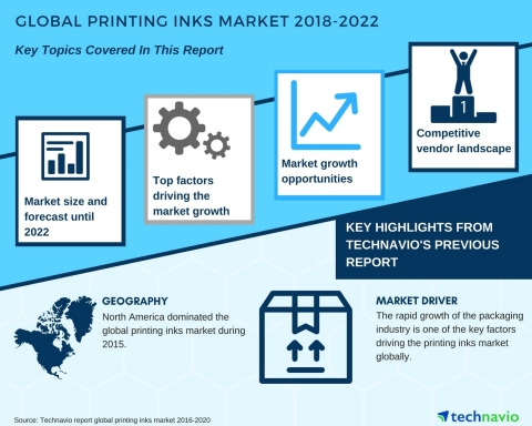 Technavio has published a new market research report on the global printing inks market from 2018-2022. (Graphic: Business Wire)