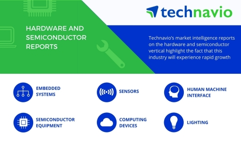 Technavio has published a new market research report on the global lithography metrology equipment market 2018-2022 under their hardware and semiconductor library. (Graphic: Business Wire)