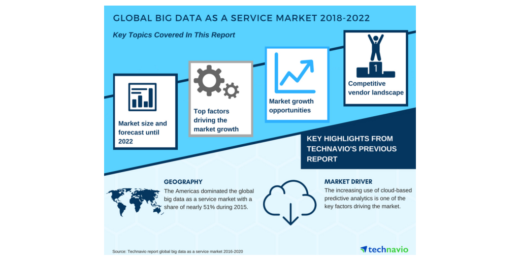 marketing research about airphil Market research reports® inc is world's largest store offering quality market research, swot analysis, competitive intelligence and industry reports.