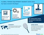 Technavio has published a new market research report on the global tennis equipment market from 2018-2022. (Graphic: Business Wire)
