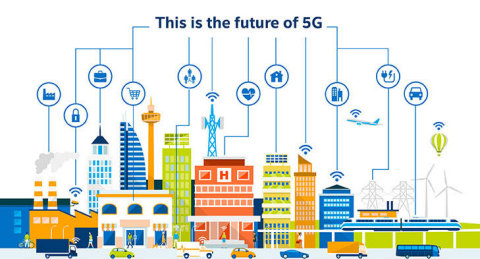 5G networks. Security and privacy of 5G applications by Intel and Gemalto. (Photo: Intel)