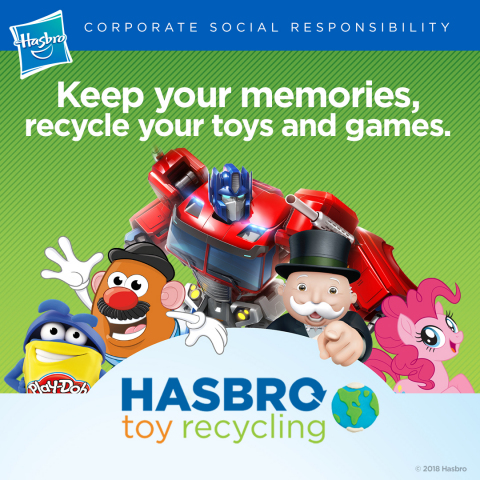 Keep your memories, recycle your toys & games. (Graphic: Business Wire)