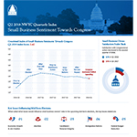NWYC Quarterly Index Finds Small Business Owners Cite Economic Growth, Job Creation As Top Issue To Influence Mid-term Election Vote