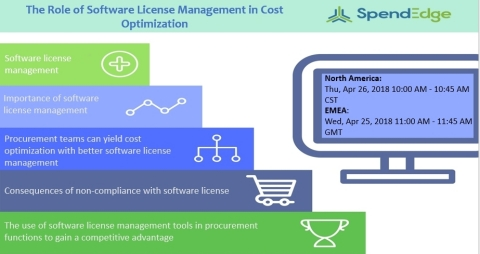 SpendEdge to host a webinar titled 'How Can Better Software License Management Result in Cost Optimization?' on April 25th and 26th. (Graphic: Business Wire)