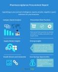 Pharmacovigilance Procurement Report (Photo: Business Wire)