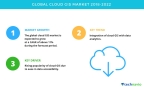 Technavio has published a new market research report on the global cloud GIS market from 2018-2022. (Graphic: Business Wire)