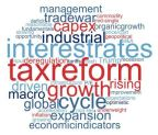 Word Cloud: Frequency of Occurrence (Graphic: Business Wire)