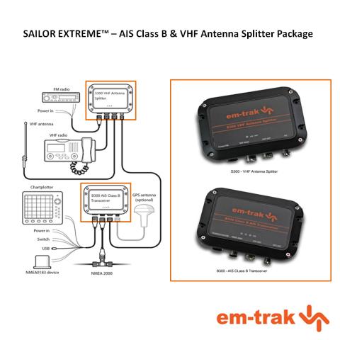 em-trak Announces Spring Sale on AIS Transceivers (Graphic: Business Wire)