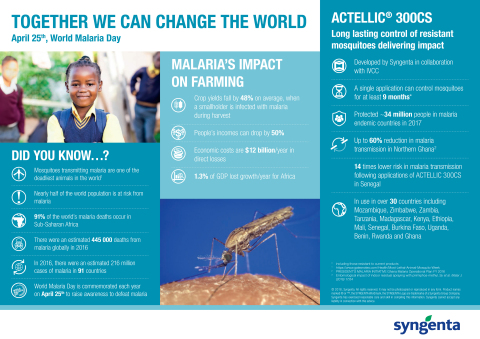 Malaria Facts (Graphic: Business Wire)