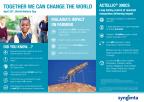 Malaria Facts (Graphic: Business Wire)