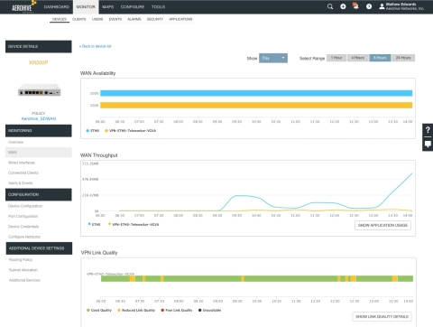 Aerohive adds end-to-end granular user and application policy enforcement, and new WAN and VPN link-performance analytics for greater insight into the overall operations of distributed networks. (Graphic: Business Wire)