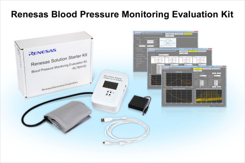 Renesas Blood Pressure Monitoring Evaluation Process (Photo: Business Wire)