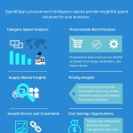 Industrial Valves Procurement Research – Market Trends and Spend Analysis by SpendEdge