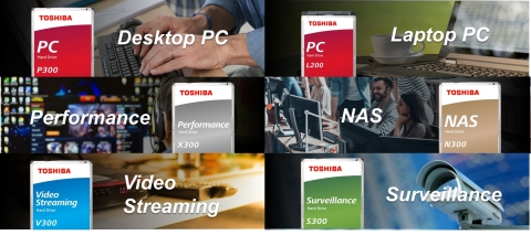 Toshiba: Color branding image of new hard drives (Graphic: Business Wire)