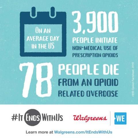 Walgreens #ItEndsWithUs Infographic