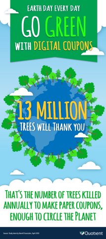 This Earth Day, Go Green by Going Digital with Coupons (Graphic: Business Wire)