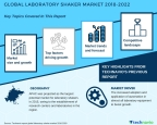 Technavio has published a new market research report on the global laboratory shaker market from 2018-2022. (Graphic: Business Wire)
