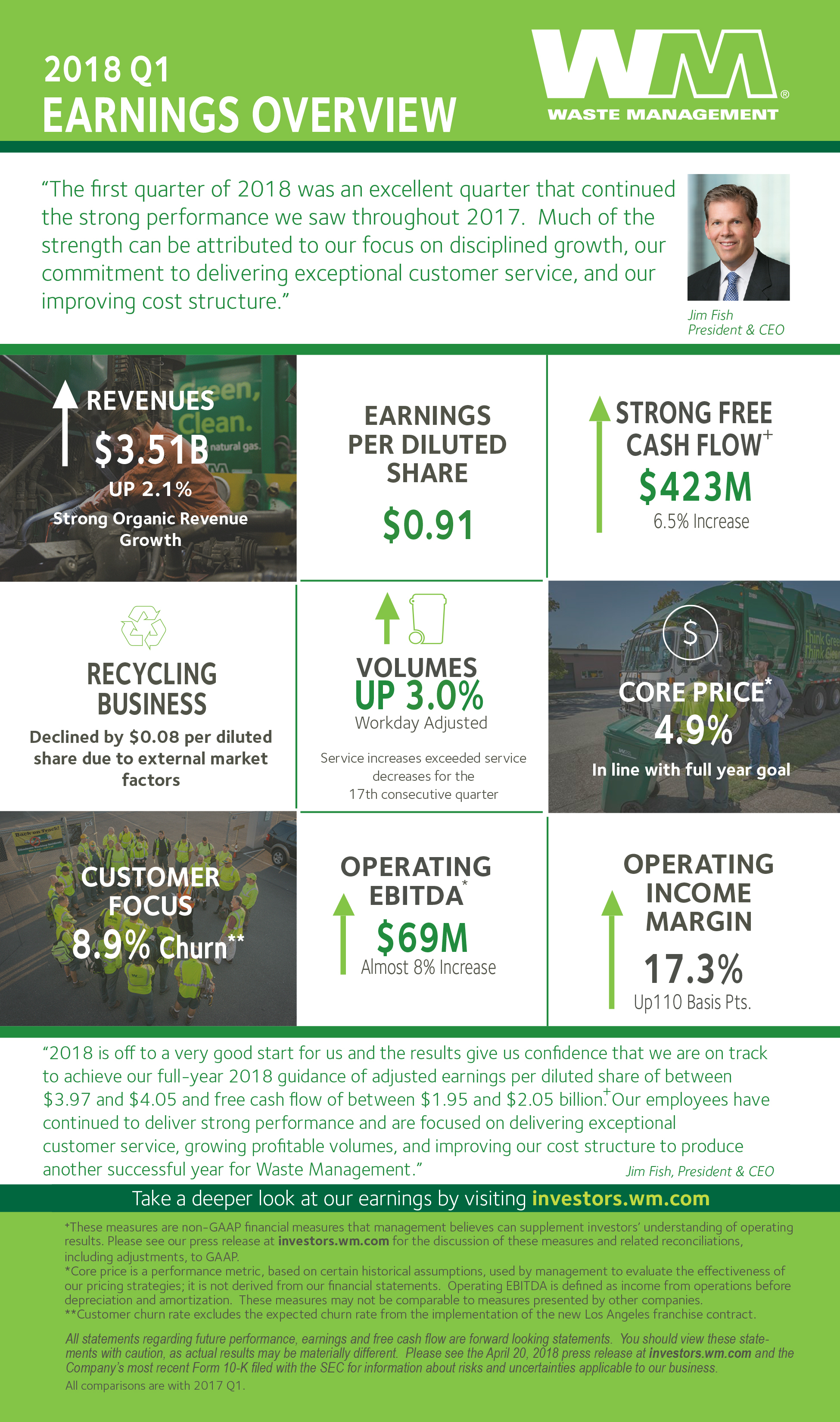 Waste Management Announces First Quarter Earnings | Business