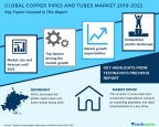 Technavio has published a new market research report on the global copper pipes and tubes market from 2018-2022. (Graphic: Business Wire)