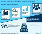 Technavio has published a new market research report on the global mass spectrometry market from 2018-2022. (Graphic: Business Wire)