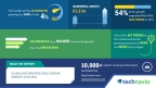 Technavio has published a new market research report on the global automotive level sensor market from 2018-2022. (Graphic: Business Wire)