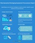 Pharmaceutical Packaging Equipment Report