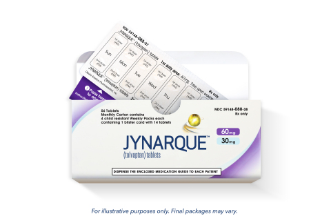 JYNARQUE 60mg (Photo: Business Wire)
