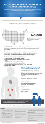 ADPKD Infographic (Graphic: Business Wire)