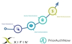 XIFIN and PriorAuthNow partner to help labs improve bottom lines through intelligent automation of the prior authorization and reimbursement process. (Graphic: Business Wire)