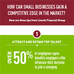 INFOGRAPHIC: Three tips from Lincoln Financial Group to help small businesses gain a competitive edge in the market.