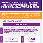 VX-445 Phase 3 Clinical Trial Program Overview