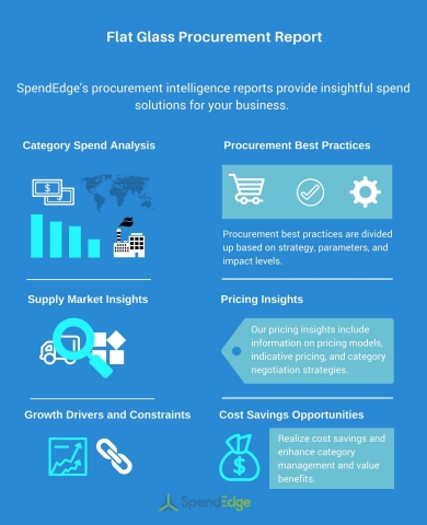 Flat Glass Procurement Report (Graphic: Business Wire)