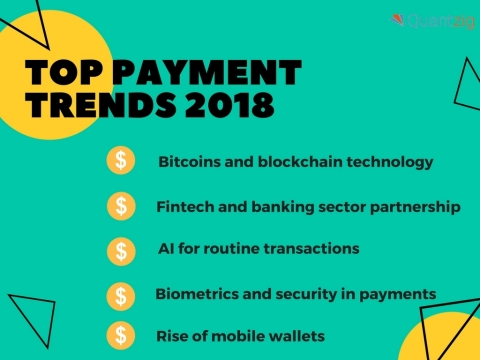 Top 5 Payment Trends the Financial Sector Is All Set to Embrace