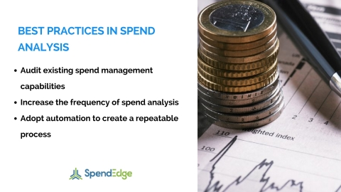 Five Best Practices in Spend Analysis (Graphic: Business Wire)