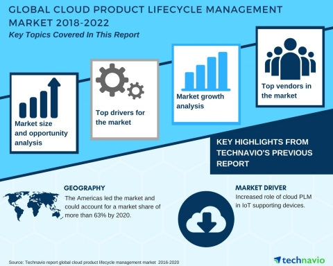 Technavio has published a new market research report on the global cloud product lifecycle management market from 2018-2022. (Graphic: Business Wire)
