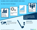 Technavio has published a new market research report on the global golf clubs market from 2018-2022. (Photo: Business Wire)