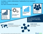 Technavio has published a new market research report on the global liver cirrhosis therapeutics market from 2018-2022. (Photo: Business Wire)