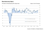 Manufacturing output (Photo: Business Wire)