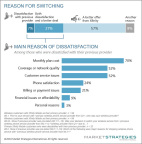 Reason for Switching (Graphic: Business Wire)